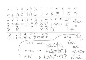 ネオテラー文字